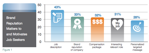 marque-employeur-recrutement